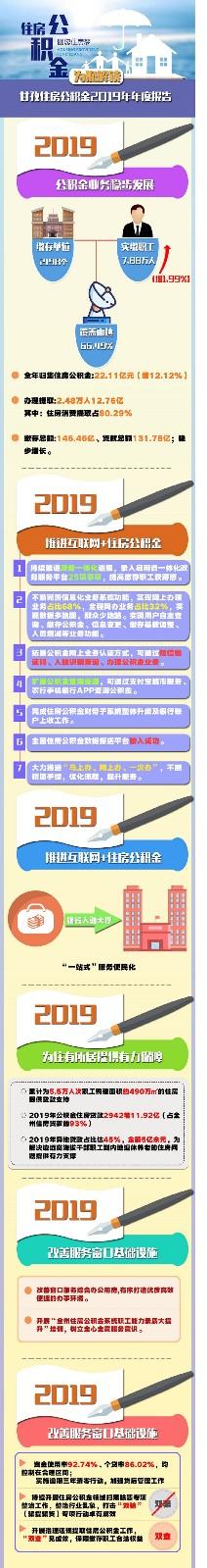 2019年度运行报告.jpg